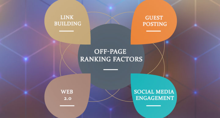 Top 5 Off-Page Ranking Factors In SEO
